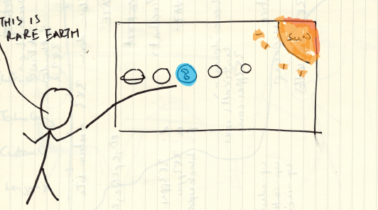 Sketch of a blue earth and a solar system